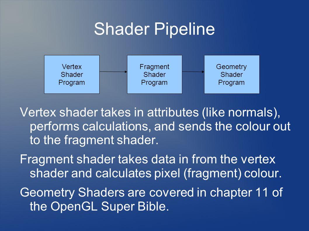 OpenGL Shader Language Vertex and Fragment Shading Programs  - ppt