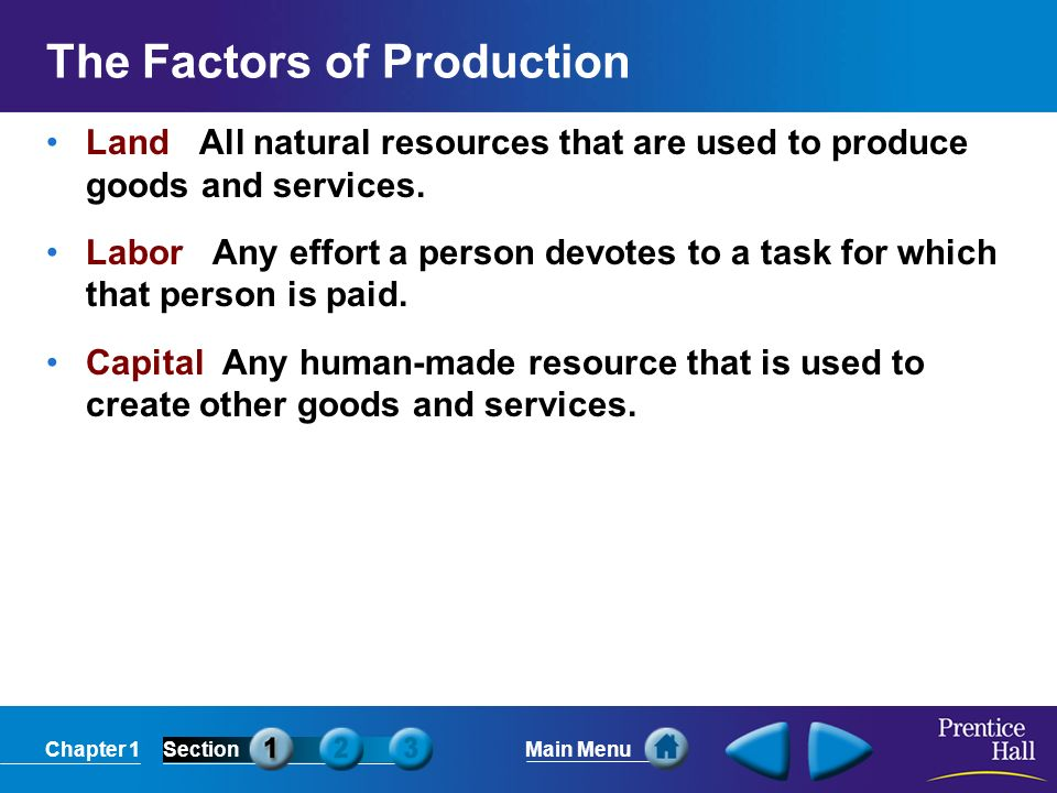 what are some factors of production
