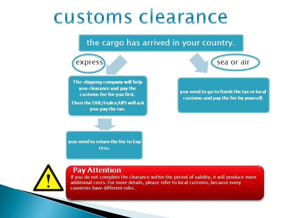 Extra shipping cost and Custom Tax cost