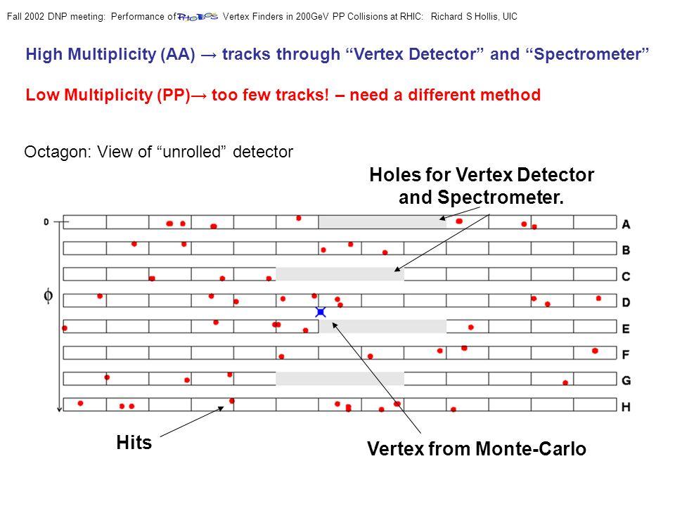 Performance Of Phobos Vertex Finders In 200gev Pp Collisions At Rhic