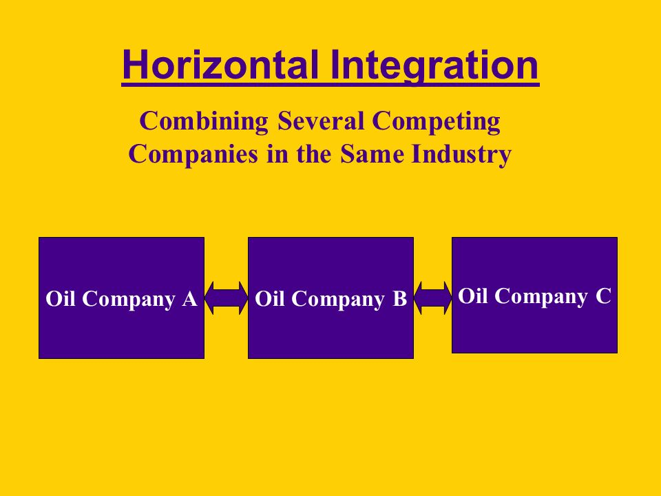 1 horizontal integration oil company boil company a oil company c combining several competing companies in the same industry