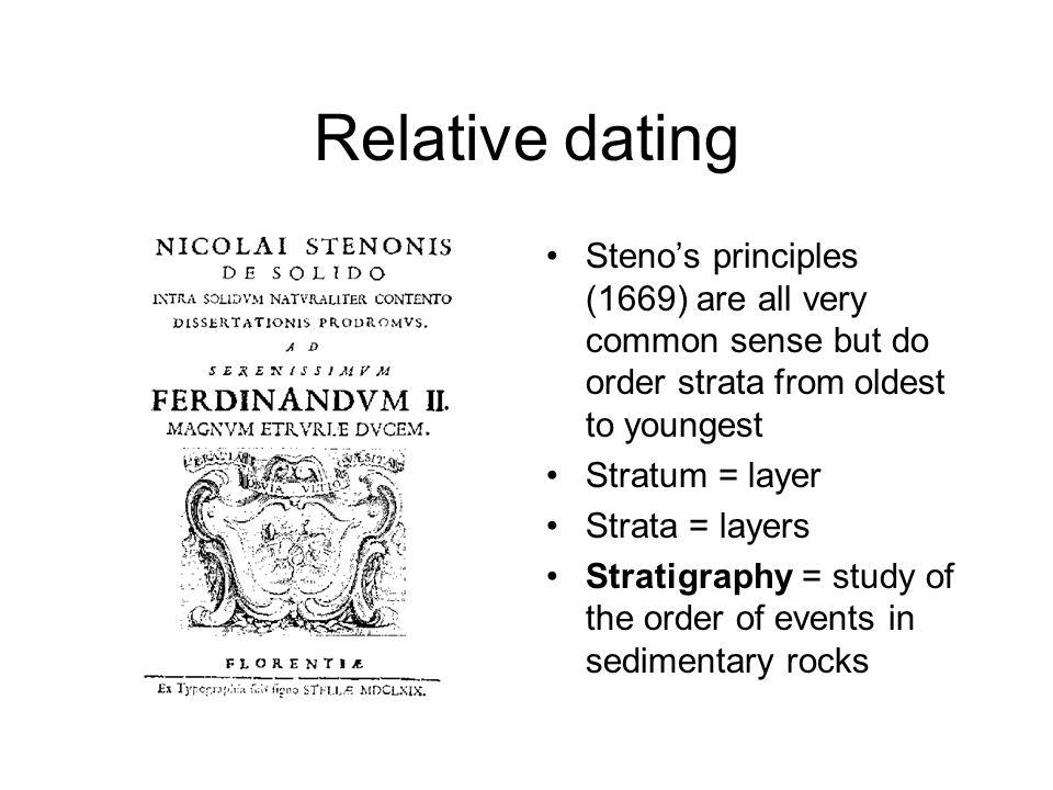 Strata dating methods
