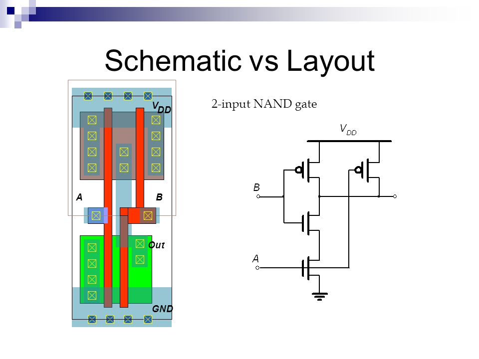 stick diagram emt251 schematic vs layout in out v dd gnd inverter rh slideplayer com schematic layout meaning schematic layout plan