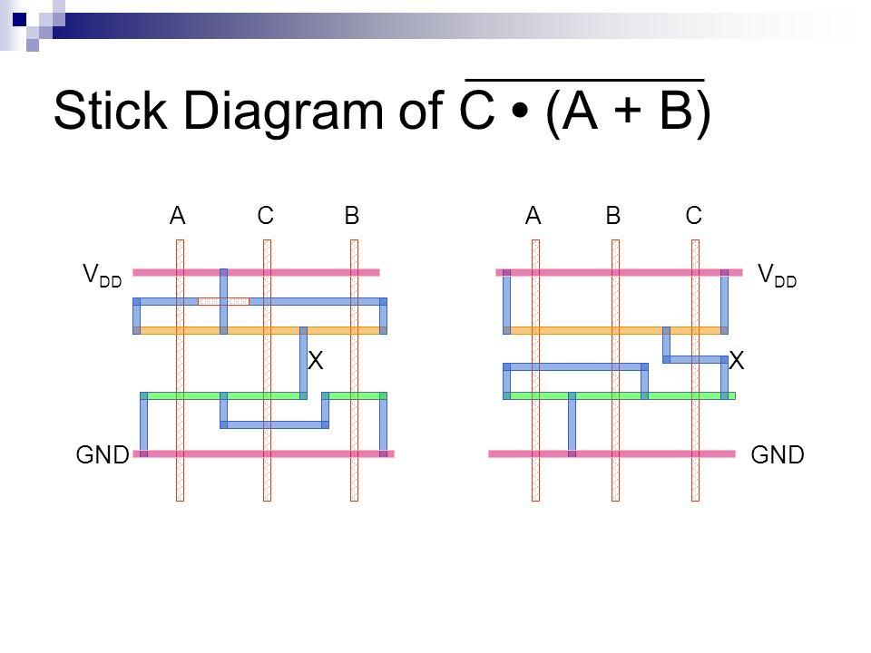 Cmos stick diagram wiring diagram portal stick diagram emt251 schematic vs layout in out v dd gnd inverter rh slideplayer com cmos stick diagram pdf cmos stick diagram rules ccuart Gallery