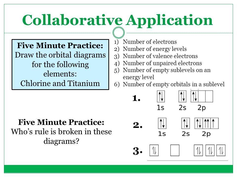 Chem To Go Lesson 9 Orbital Diagrams Conversation Starter Materials