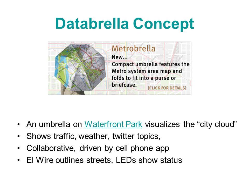 3 Databrella