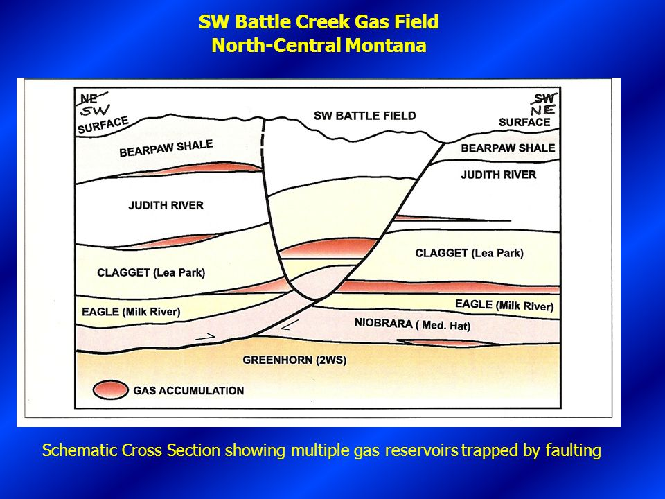 "Perspectives on Montana's Petroleum Industry"" MREA-MPA"