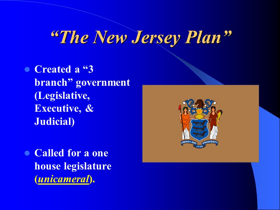 The New Jersey Plan Created a 3 branch government (Legislative, Executive, & Judicial) Called for a one house legislature (unicameral).