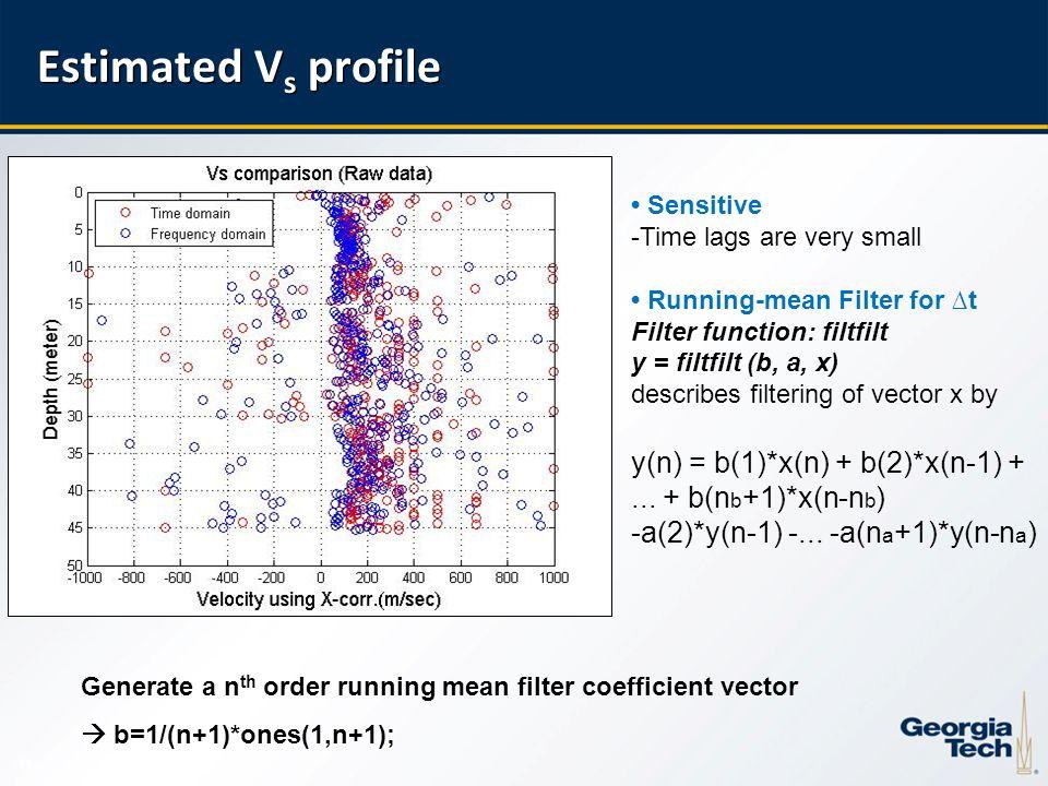 Post-processing of Continuous Shear Wave Signals April 28