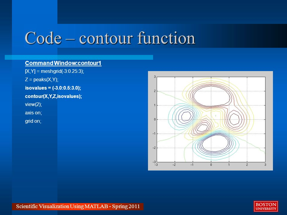 Scientific Visualization Using MATLAB Robert Putnam