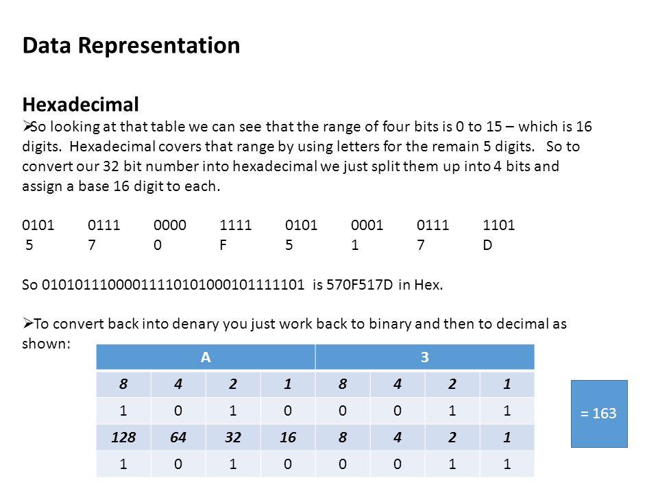 Data Representation Hexadecimal  Although computers work
