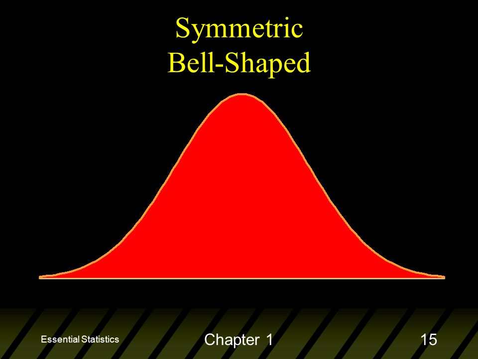 Essential Statistics Chapter 115 Symmetric Bell-Shaped