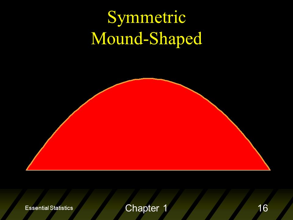 Essential Statistics Chapter 116 Symmetric Mound-Shaped