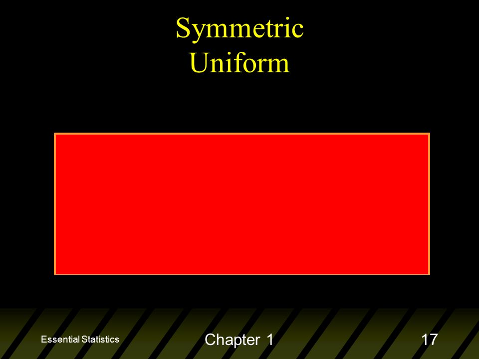 Essential Statistics Chapter 117 Symmetric Uniform