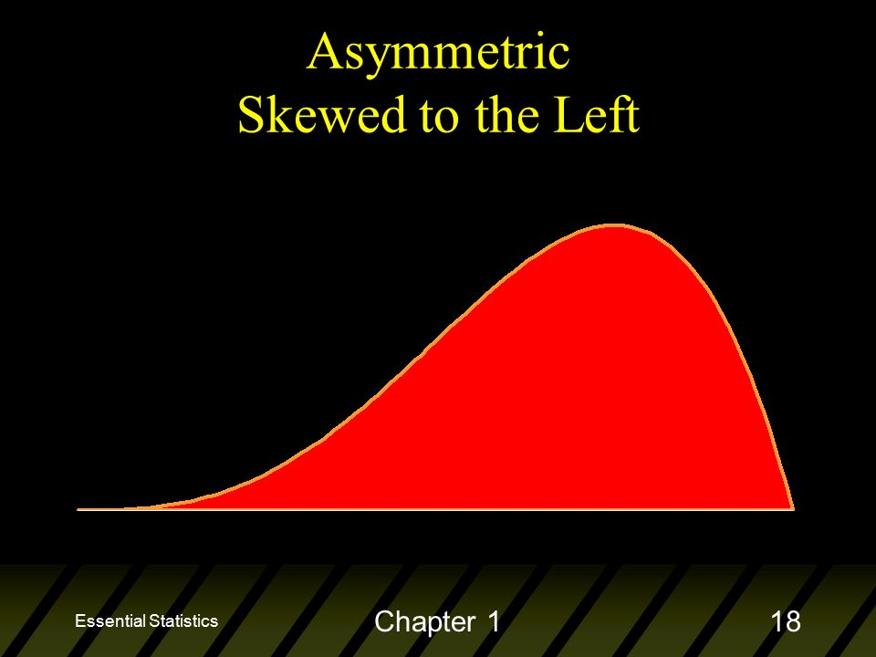 Essential Statistics Chapter 118 Asymmetric Skewed to the Left