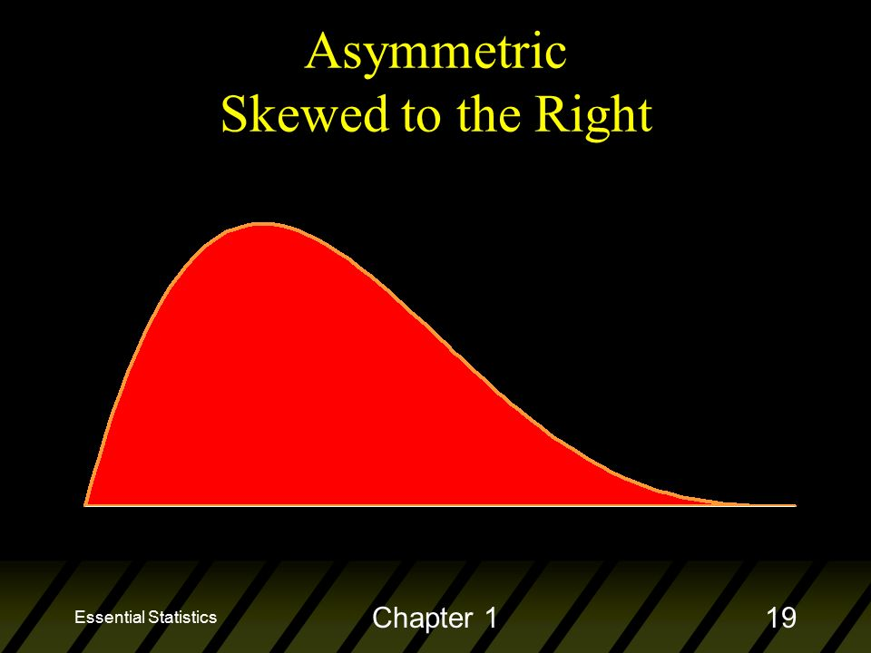 Essential Statistics Chapter 119 Asymmetric Skewed to the Right