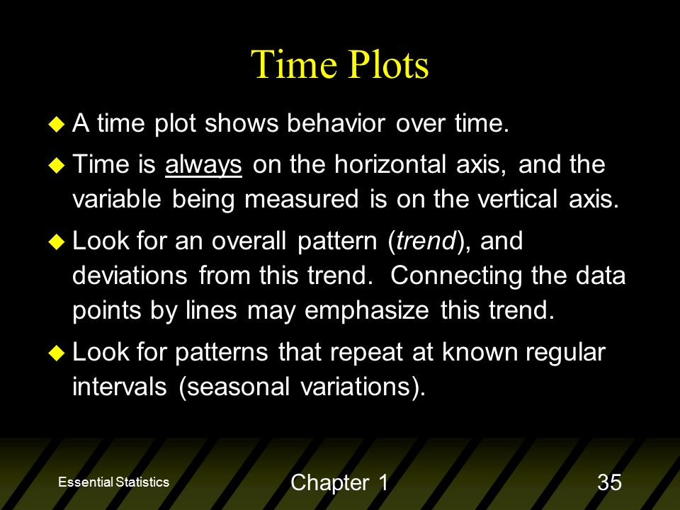 Essential Statistics Chapter 135 Time Plots u A time plot shows behavior over time.