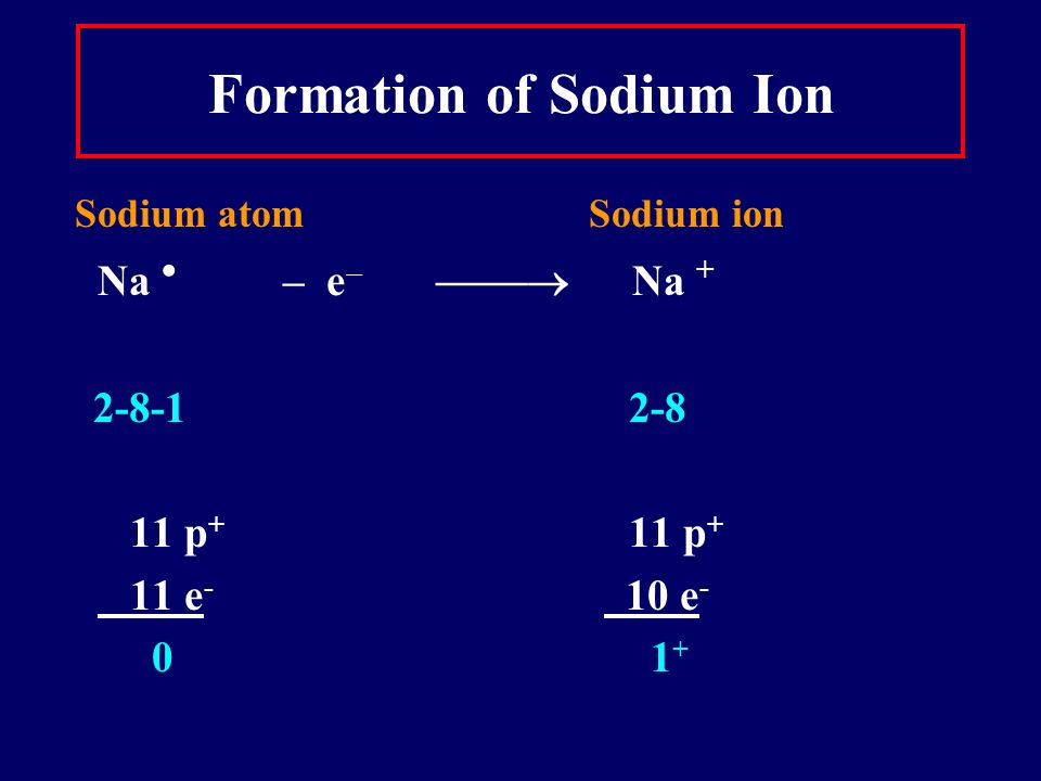 Formation of Ions from Metals Ionic compounds result when metals react with nonmetals Metals lose electrons to match the number of valence electrons Positive ions form when the number of electrons are less than the number of protons Group 1 metals  ion 1+ Group 2 metals  ion 2+ Group 13 metals  ion 3+