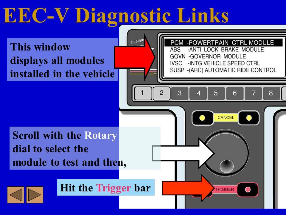 Asttraining com Scan Procedures for Ford EEC-V OBD II