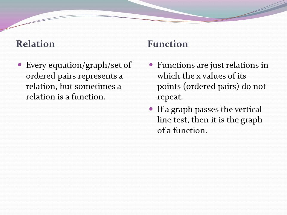 Remediation Notes Relation Function Every equation/graph/set