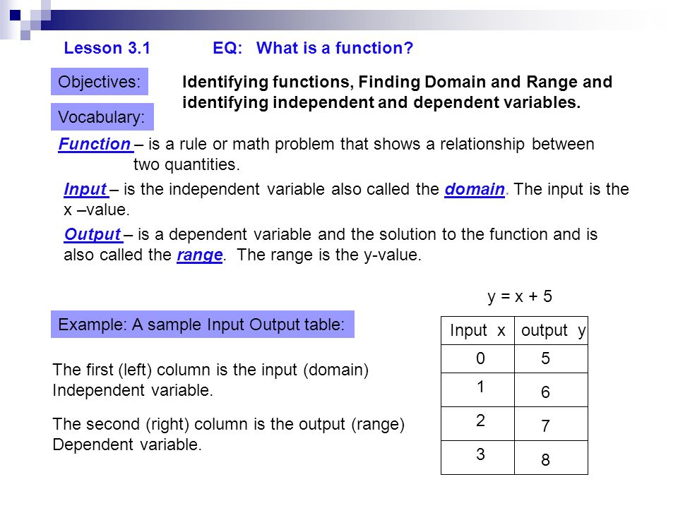 Objectivesidentifying Functions Finding Domain And Range And