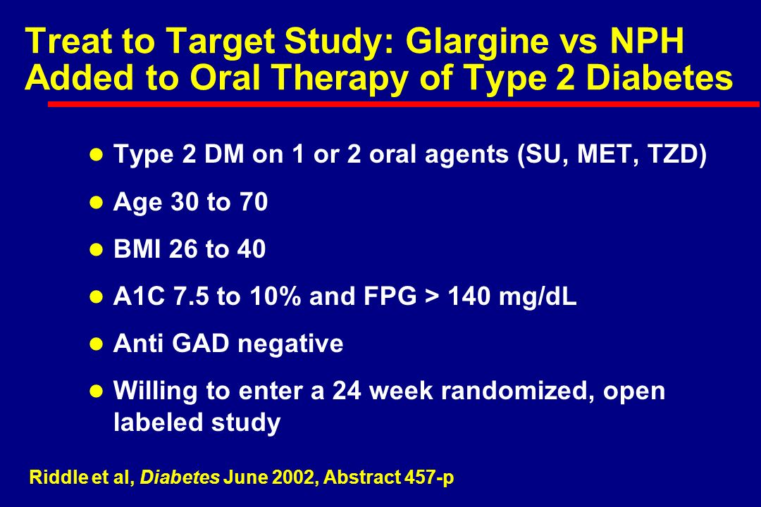 Treat to Target Study: Glargine vs NPH Added to Oral Therapy of Type 2 Diabetes l Type 2 DM on 1 or 2 oral agents (SU, MET, TZD) l Age 30 to 70 l BMI 26 to 40 l A1C 7.5 to 10% and FPG > 140 mg/dL l Anti GAD negative l Willing to enter a 24 week randomized, open labeled study Riddle et al, Diabetes June 2002, Abstract 457-p