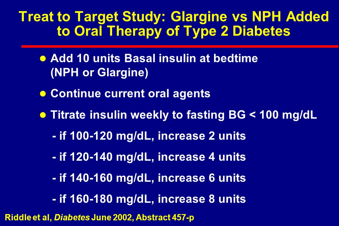 Treat to Target Study: Glargine vs NPH Added to Oral Therapy of Type 2 Diabetes l Add 10 units Basal insulin at bedtime (NPH or Glargine) l Continue current oral agents l Titrate insulin weekly to fasting BG < 100 mg/dL - if mg/dL, increase 2 units - if mg/dL, increase 4 units - if mg/dL, increase 6 units - if mg/dL, increase 8 units Riddle et al, Diabetes June 2002, Abstract 457-p