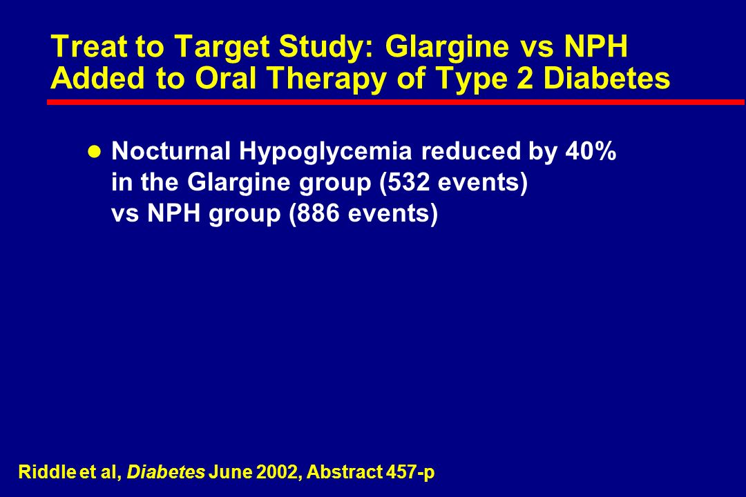 Treat to Target Study: Glargine vs NPH Added to Oral Therapy of Type 2 Diabetes l Nocturnal Hypoglycemia reduced by 40% in the Glargine group (532 events) vs NPH group (886 events) Riddle et al, Diabetes June 2002, Abstract 457-p