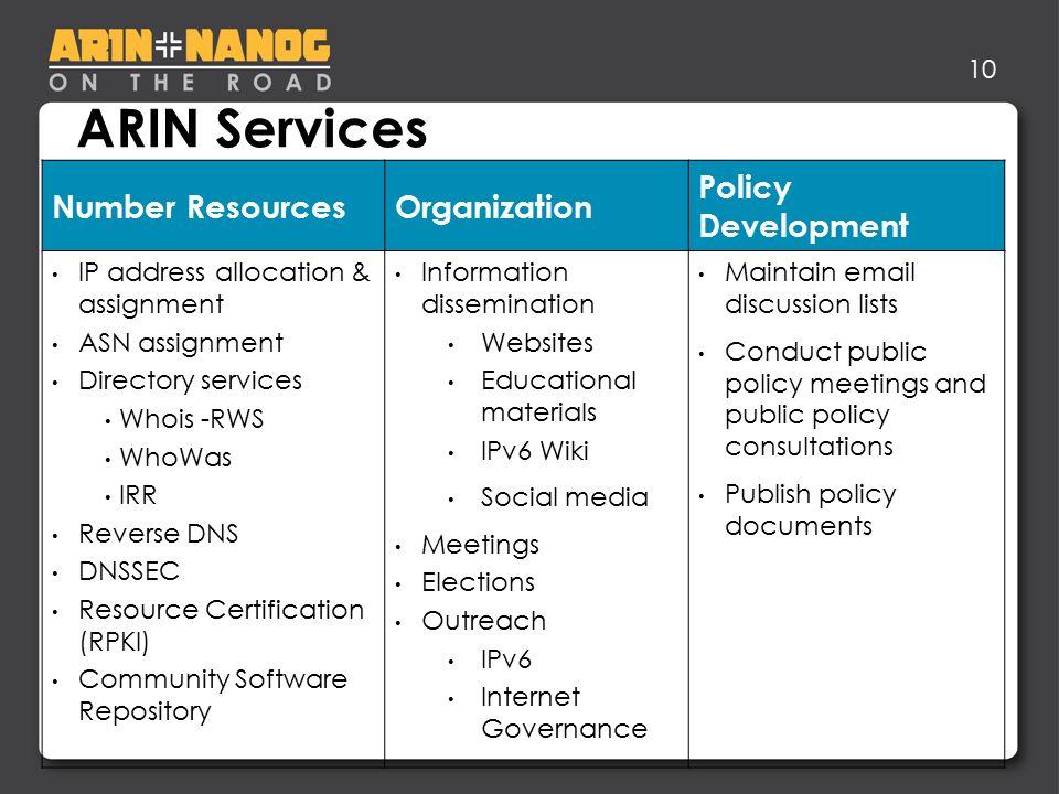 myhiring authoritys - #1 professional resume writing service nashville tn