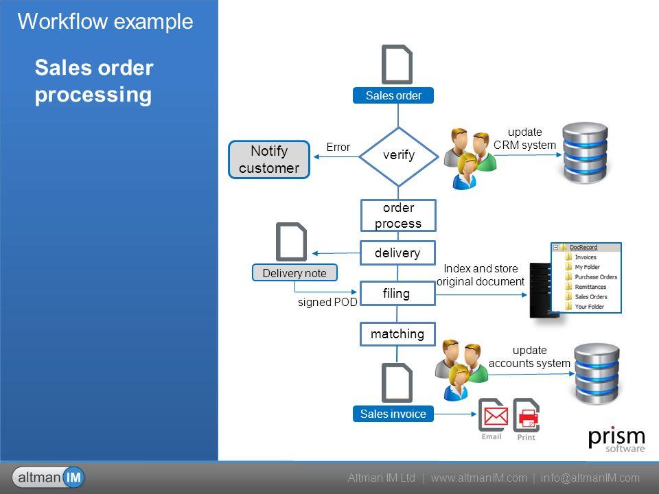 Altman IM Ltd Process Verify Convert Route Connect Prism - Invoice delivery system