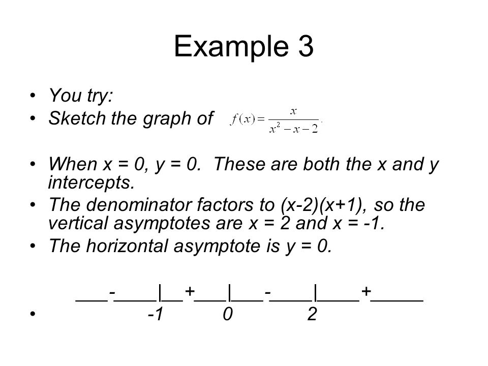Example 3 You try: Sketch the graph of When x = 0, y = 0.