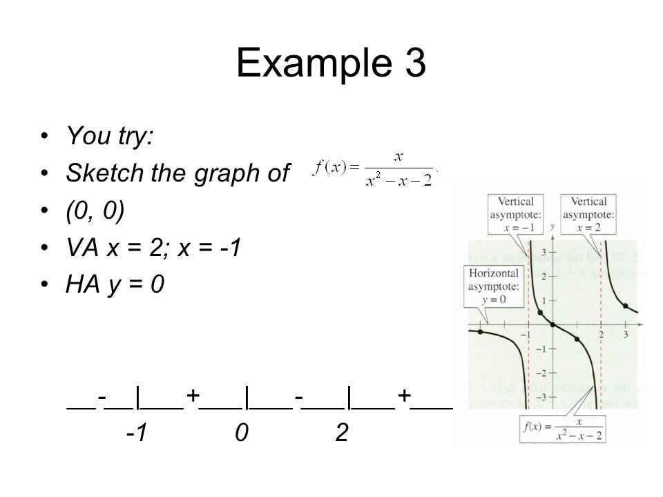 Example 3 You try: Sketch the graph of (0, 0) VA x = 2; x = -1 HA y = 0 __-__|___+___|___-___|___+___