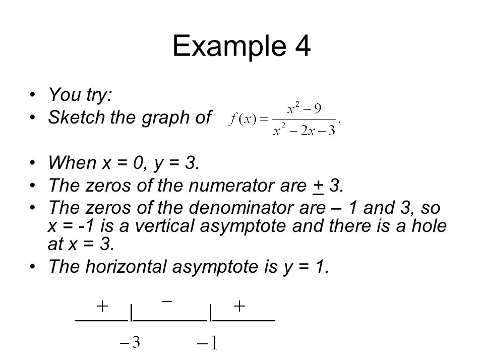 Example 4 You try: Sketch the graph of When x = 0, y = 3.