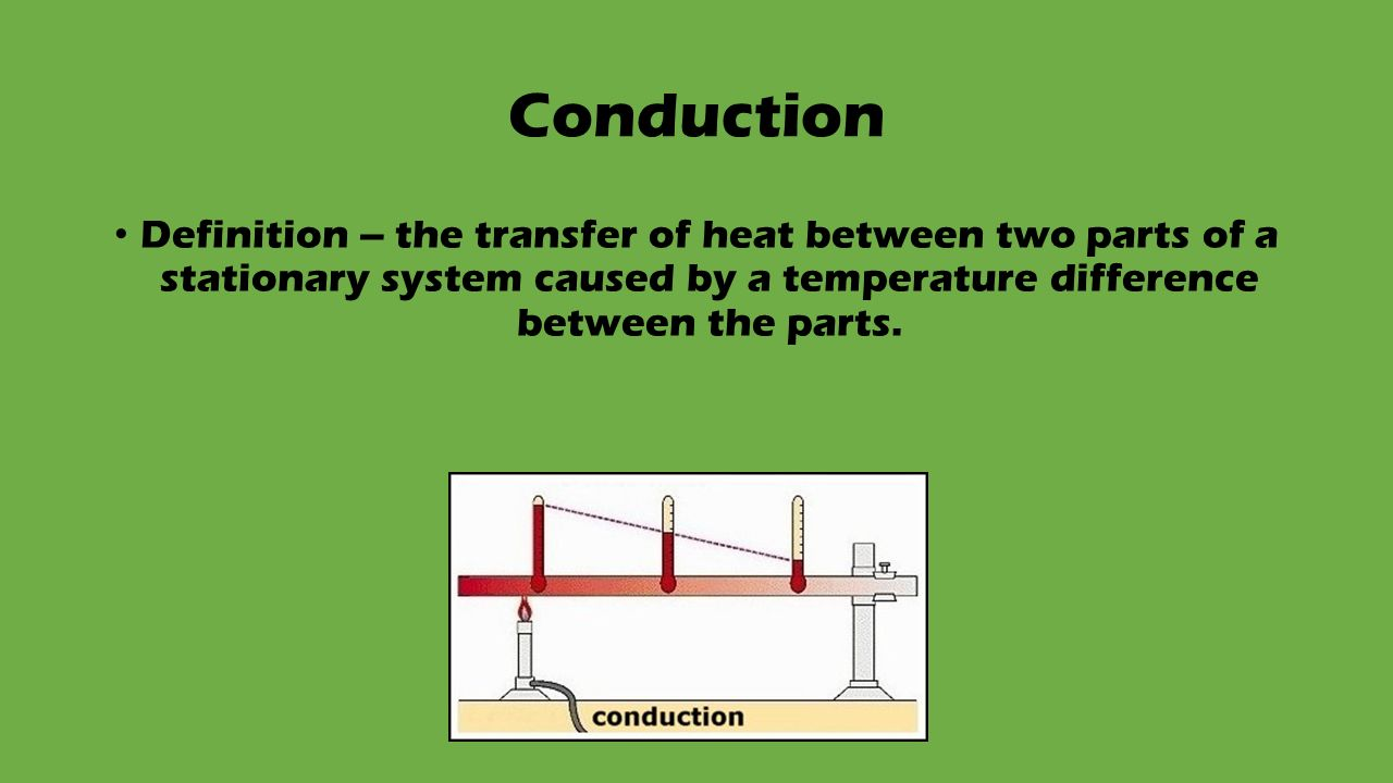 Be Seated Write Down The Eq Turn In Your States Of Matter Worksheet Nuclear Power Plant Diagram 5 Conduction Definition Transfer Heat Between Two Parts A Stationary System Caused By Temperature Difference