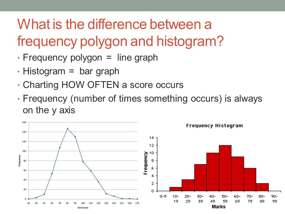 what is the difference between descriptive and inferential statistics