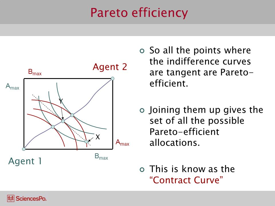 Welfare And State Intervention Taxation Inequality Pareto