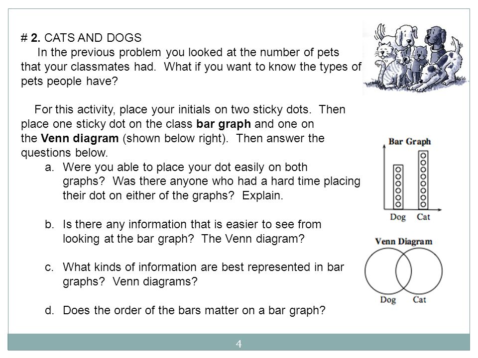 Lesson concept dot plots and bar graphs vocabulary page 18 4 4 2 ccuart Choice Image