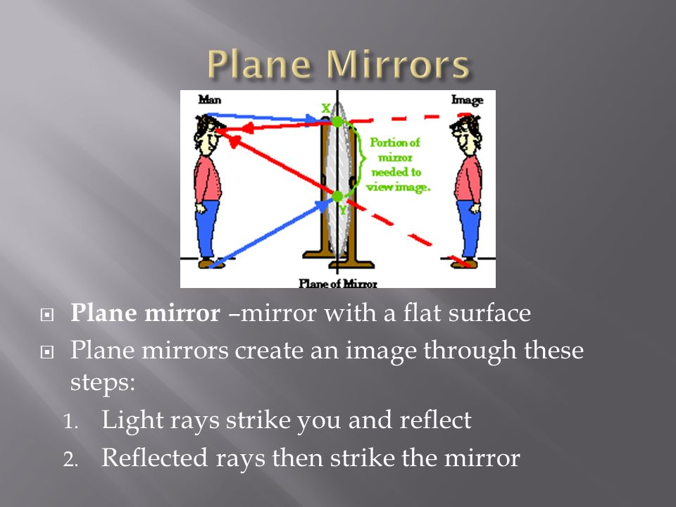 Plane Mirror With A Flat Surface Mirrors Create An Image Through