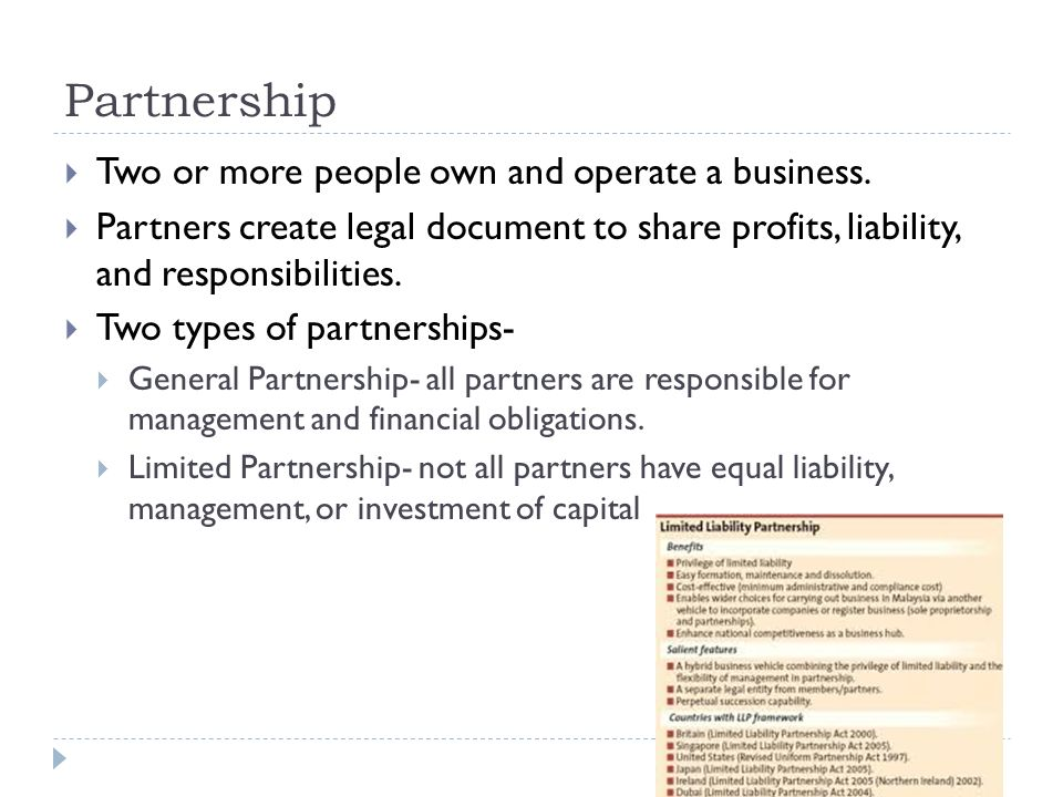 Types Of Business Sole Proprietorship Partnership Corporation - Partnership legal documents