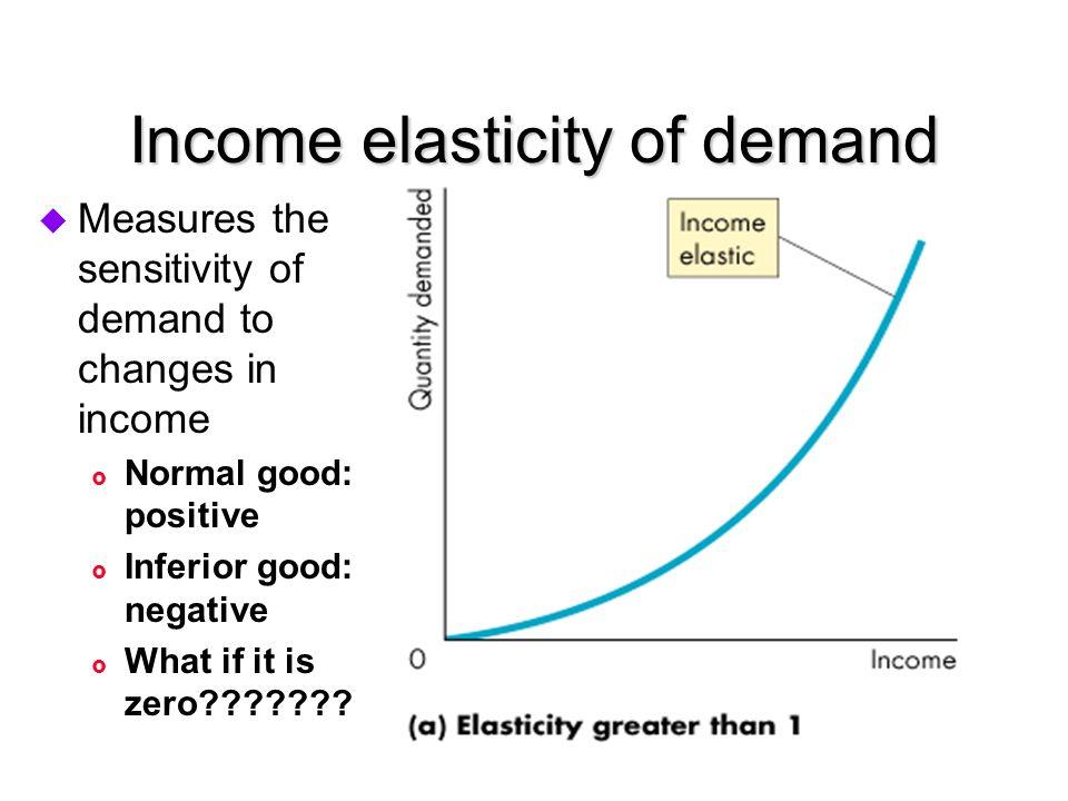 Economics 100 Lecture 8 Elasticity Ii Elasticity Elastic And Inelastic Demand Elasticity Revenue And Expenditure Other Elasticities Of Demand Ppt Download