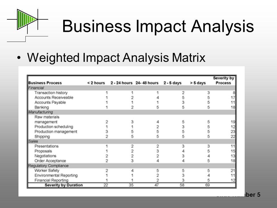 Slide Number 1 Business Continuity Plan International