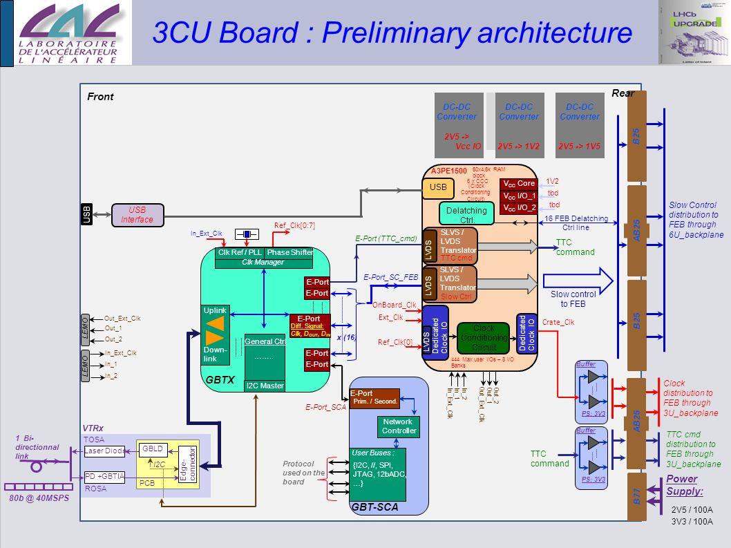 Calorimeter Upgrade Meeting Thursday 3 April Cu Circuit Diagram Of Mpl Laser Diode Driver 3cu