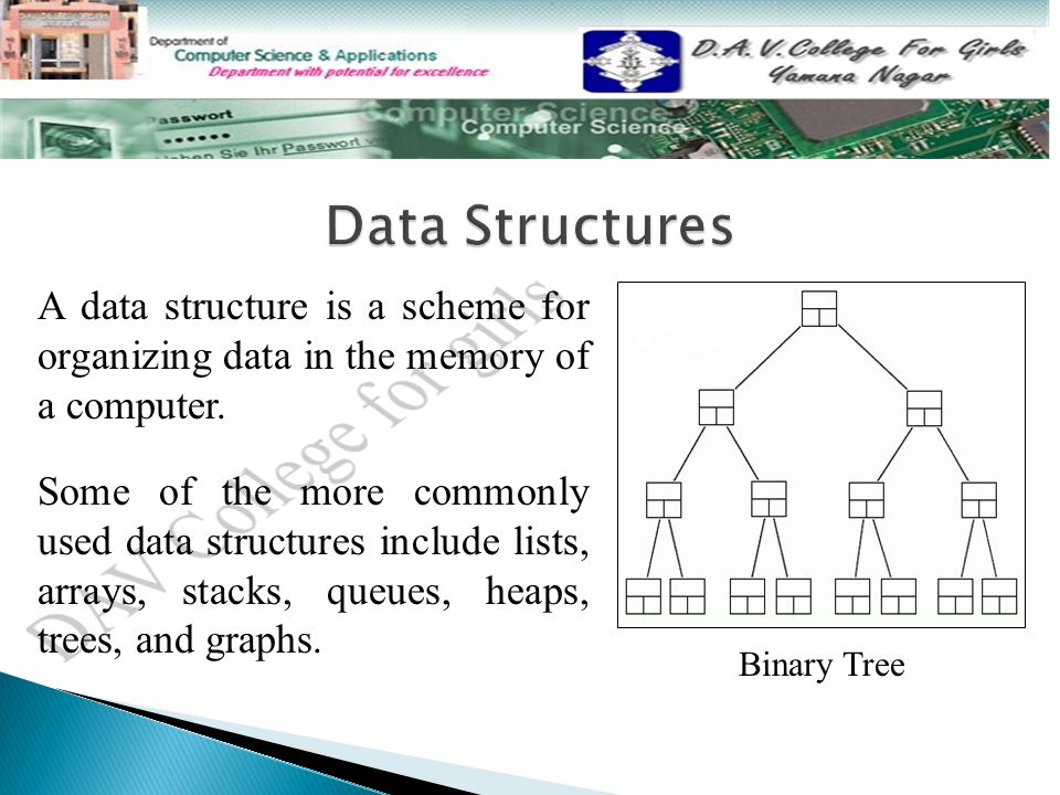 data structures types of data structure data structure operations