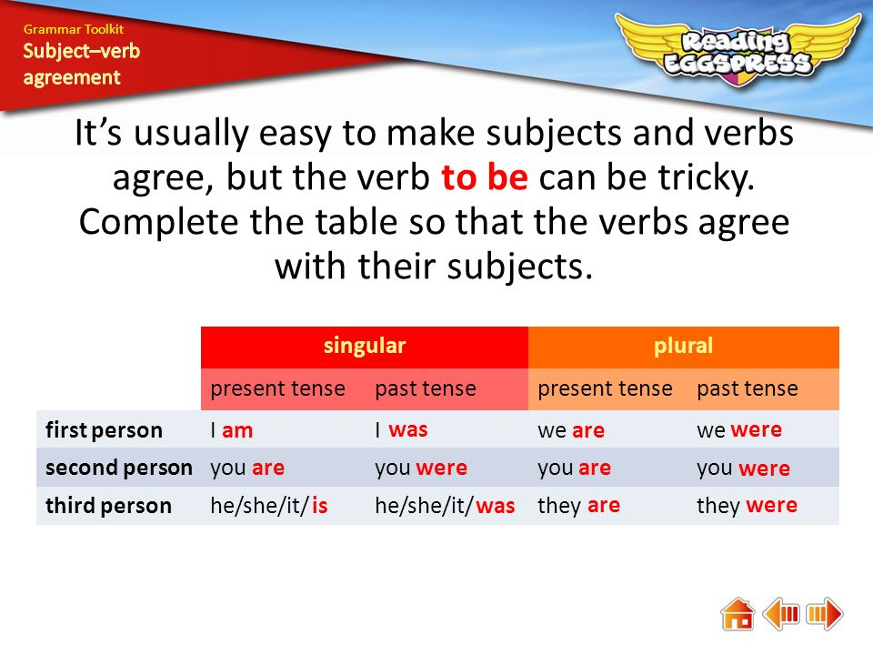 What Is Subjectverb Agreement Grammar Toolkit A Verb Must Agree