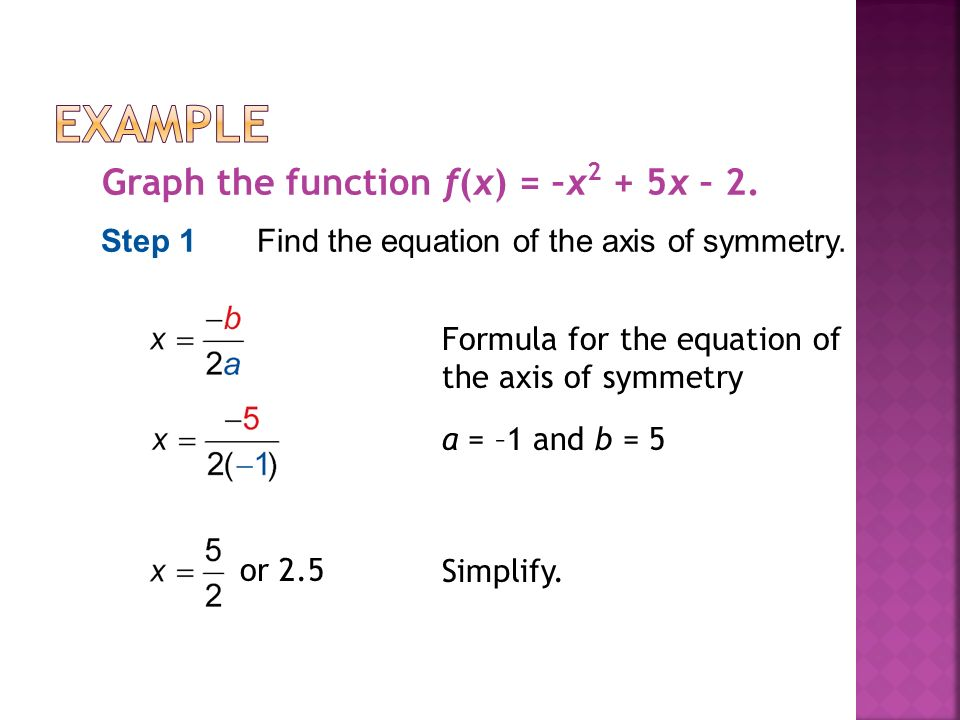 Graph the function f(x) = –x 2 + 5x – 2. Step 1Find the equation of the axis of symmetry.