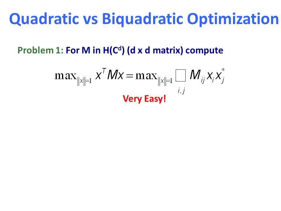 The Complexity of Quantum Entanglement Fernando G S L
