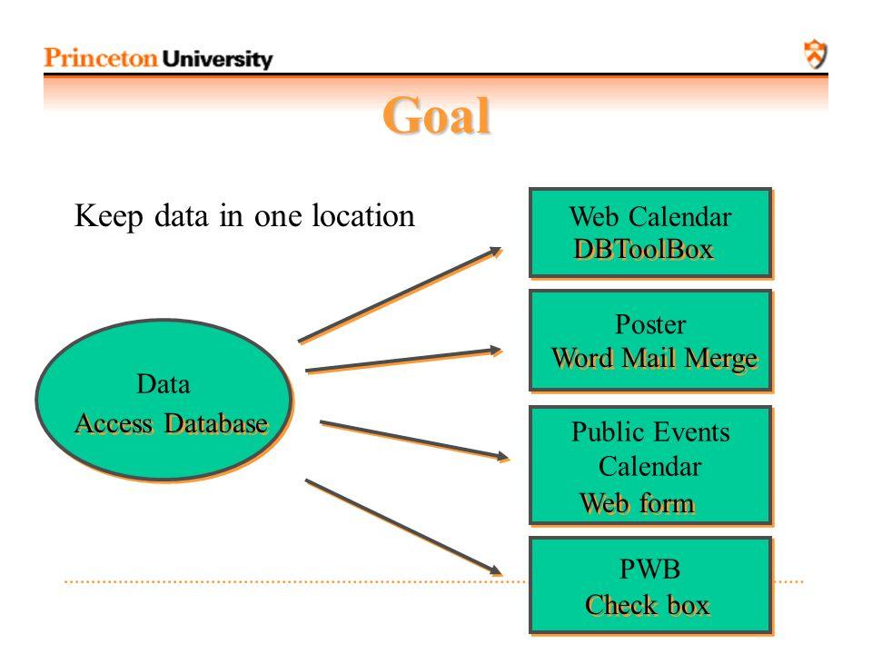 Public Events Calendar – Reusing Your Data Carolyn Hoeschele ...