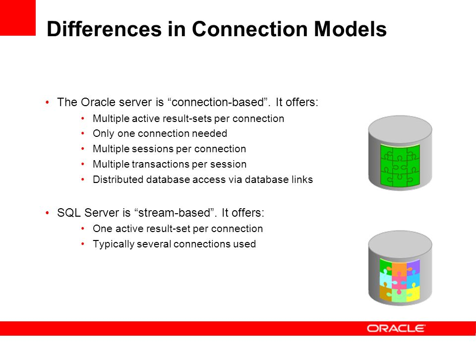 Comparing SQL Server and Oracle Comparing Oracle and SQL