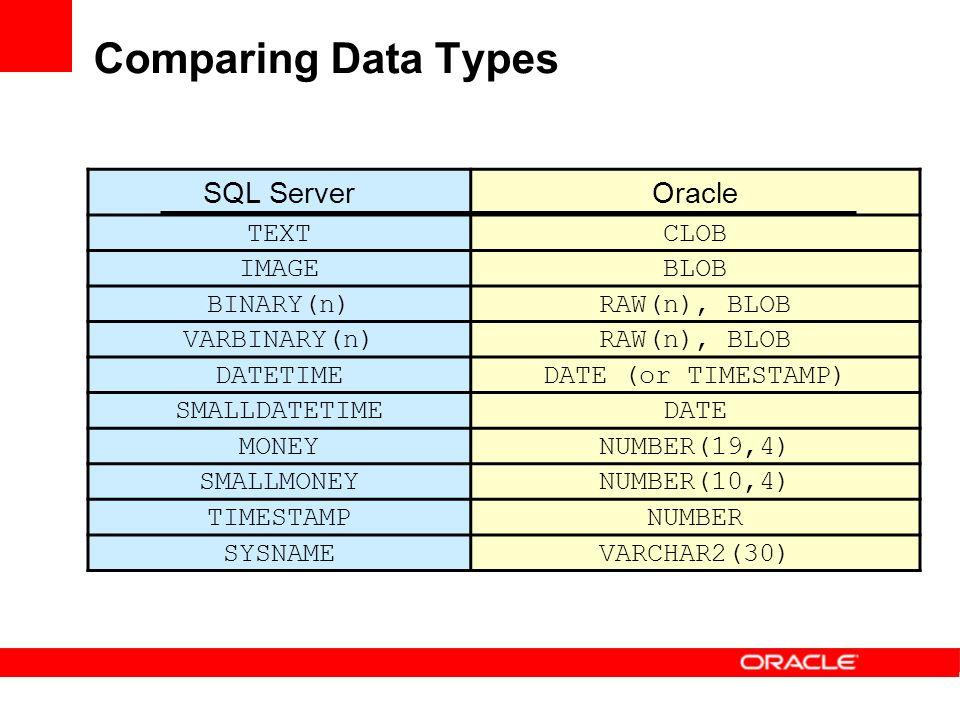 Madison : Sql date timestamp compare