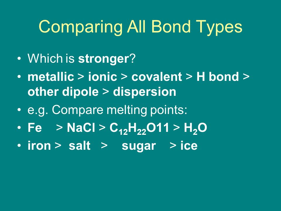 Intermolecular Forces Dispersion Or London Weakest. Paring All Bond Types Which Is Stronger. Worksheet. Intermolecular Forces Strongest To Weakest Worksheet At Clickcart.co
